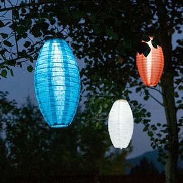 Китайски фенер със слънчева енергия